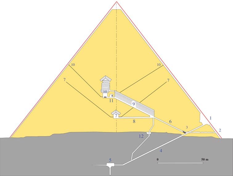 Schematic cross-section of the Great Pyramid. (7 denotes Queen's Chamber and shafts/vents, 10 denotes King's Chamber)