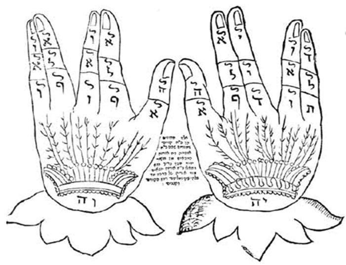 The position of each hand in this image forms the Hebrew letter shin ( ש ), the first letter in en:Shaddai ( שדי ), the name of God that refers to Him as a protector.